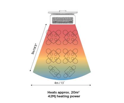 Tungsten Smart-Heat Portable